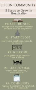 infographic with details about 5 steps to life of hospitality